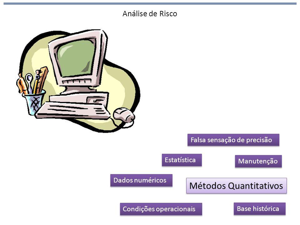 Análise de Risco Métodos Quantitativos Dados numéricos Estatística Base histórica Condições operacionais Manutenção Falsa sensação de precisão