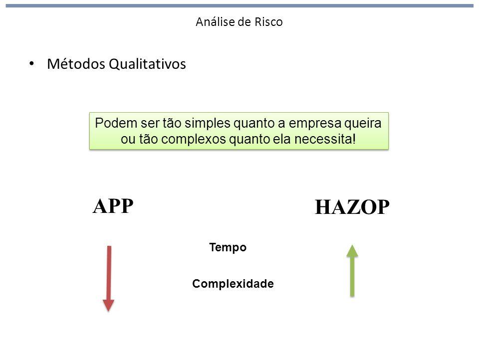 Análise de Risco Métodos Qualitativos Podem ser tão simples quanto a empresa queira ou tão complexos quanto ela necessita.