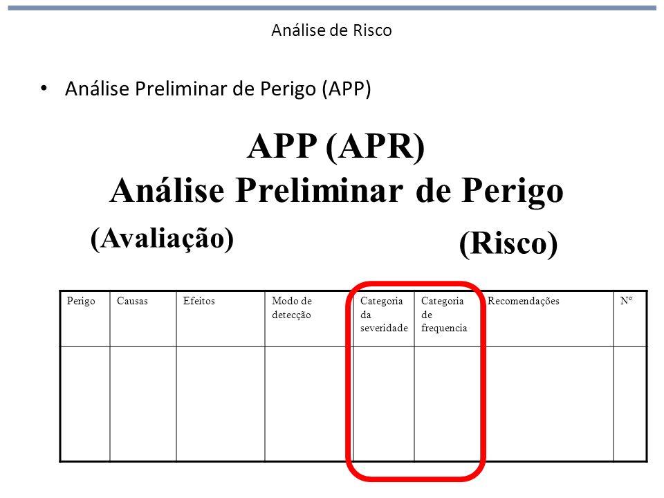 Análise de Risco Análise Preliminar de Perigo (APP) APP (APR) Análise Preliminar de Perigo (Avaliação) (Risco) PerigoCausasEfeitosModo de detecção Categoria da severidade Categoria de frequencia RecomendaçõesNº