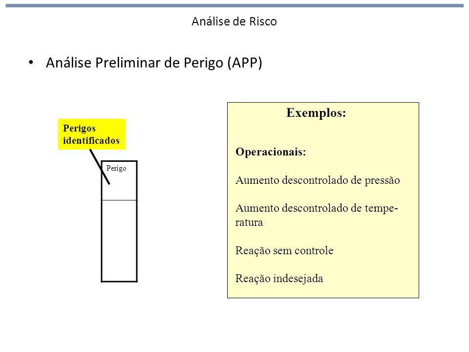 Análise de Risco Análise Preliminar de Perigo (APP) Perigo Perigos identificados Exemplos: Operacionais: Aumento descontrolado de pressão Aumento desc