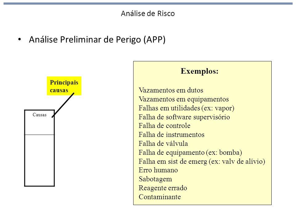 Análise de Risco Análise Preliminar de Perigo (APP) Causas Principais causas Exemplos: Vazamentos em dutos Vazamentos em equipamentos Falhas em utilidades (ex: vapor) Falha de software supervisório Falha de controle Falha de instrumentos Falha de válvula Falha de equipamento (ex: bomba) Falha em sist de emerg (ex: valv de alívio) Erro humano Sabotagem Reagente errado Contaminante