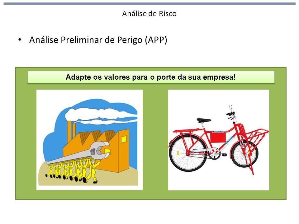 Análise de Risco Análise Preliminar de Perigo (APP) Adapte os valores para o porte da sua empresa!