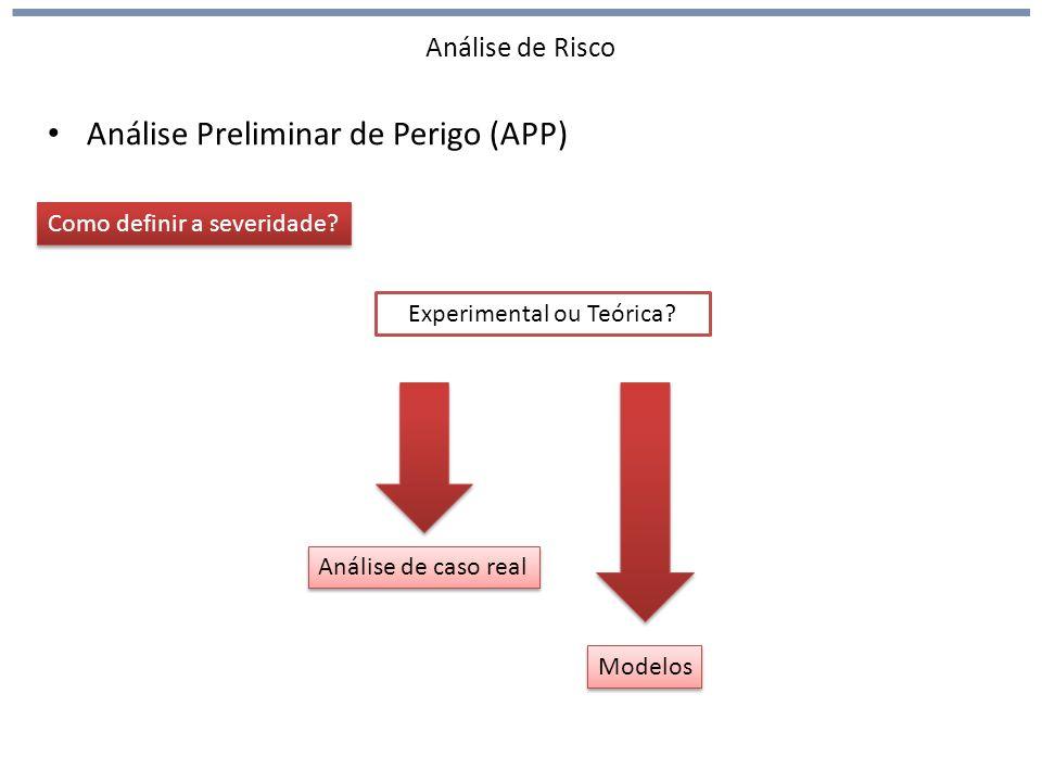 Análise de Risco Análise Preliminar de Perigo (APP) Como definir a severidade.