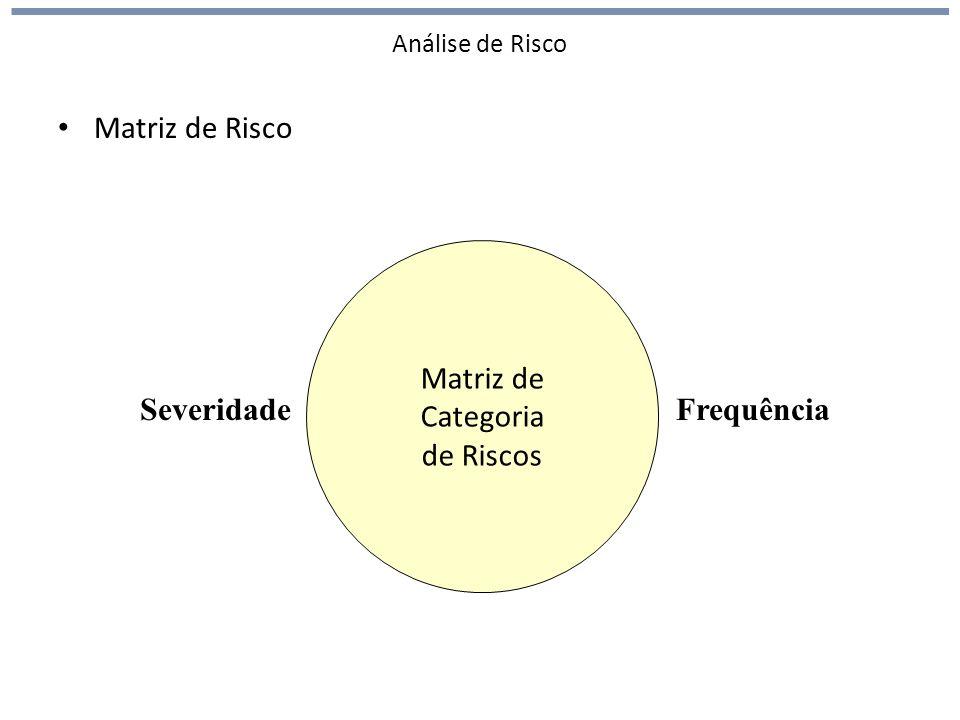 Análise de Risco Matriz de Risco SeveridadeFrequência Matriz de Categoria de Riscos