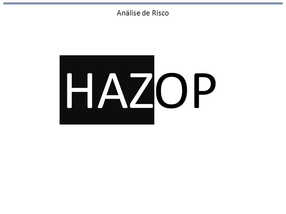 Análise de Risco HAZOP