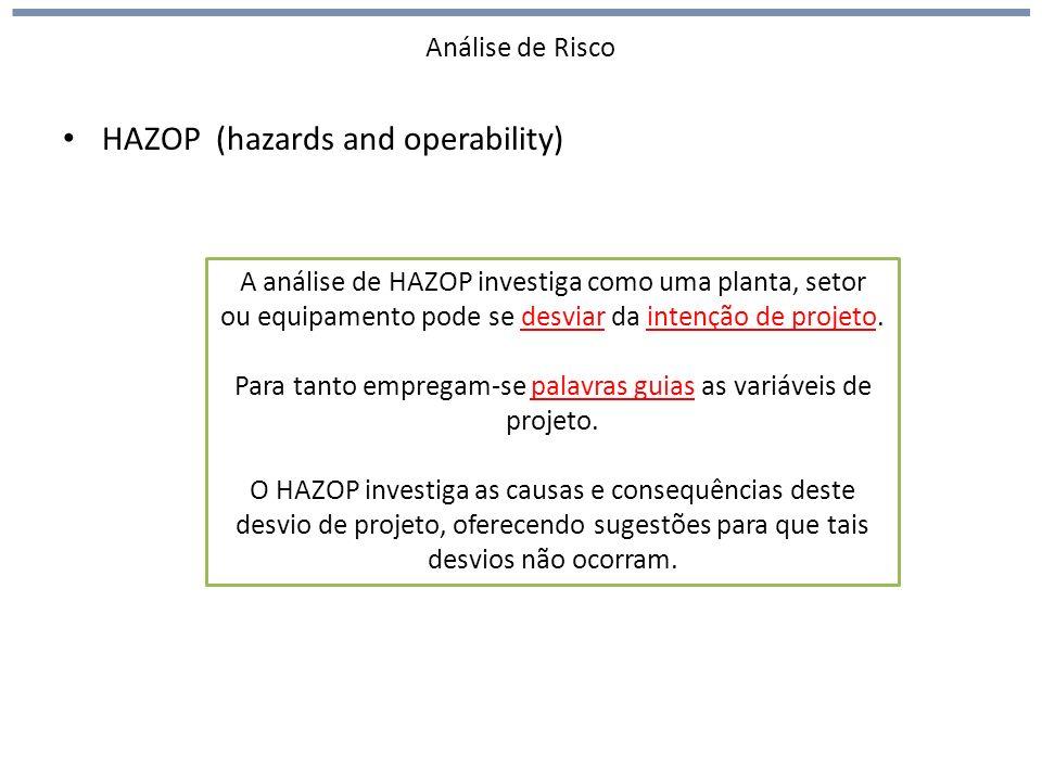 Análise de Risco HAZOP (hazards and operability) A análise de HAZOP investiga como uma planta, setor ou equipamento pode se desviar da intenção de projeto.