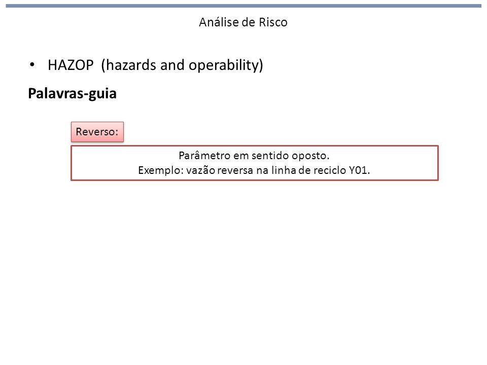 Análise de Risco HAZOP (hazards and operability) Palavras-guia Parâmetro em sentido oposto. Exemplo: vazão reversa na linha de reciclo Y01. Reverso: