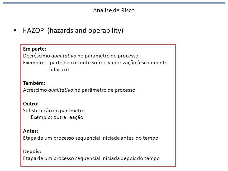 Análise de Risco HAZOP (hazards and operability) Em parte: Decréscimo qualitativo no parâmetro de processo. Exemplo: -parte da corrente sofreu vaporiz