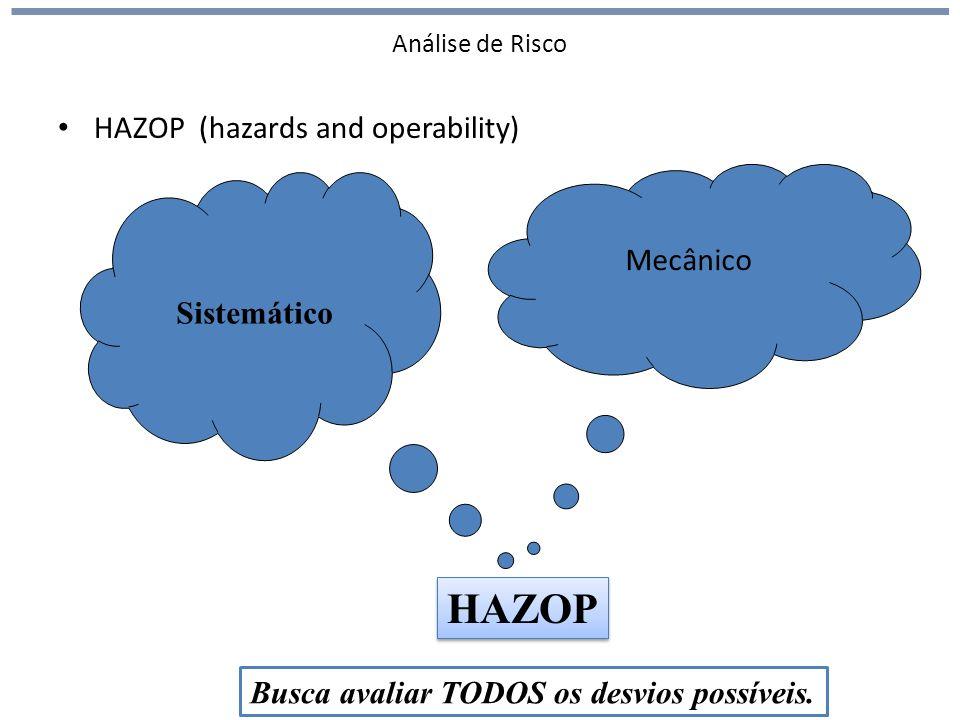 Análise de Risco HAZOP (hazards and operability) 98 HAZOP Sistemático Mecânico Busca avaliar TODOS os desvios possíveis.