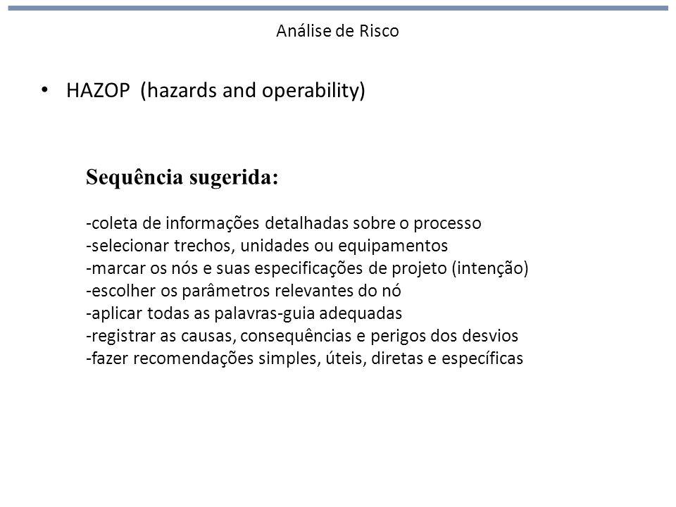 Análise de Risco HAZOP (hazards and operability) Sequência sugerida: -coleta de informações detalhadas sobre o processo -selecionar trechos, unidades