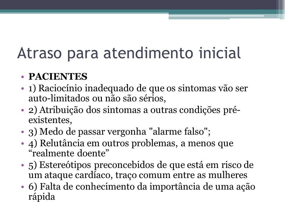 Atraso para atendimento inicial PACIENTES 1) Raciocínio inadequado de que os sintomas vão ser auto-limitados ou não são sérios, 2) Atribuição dos sint