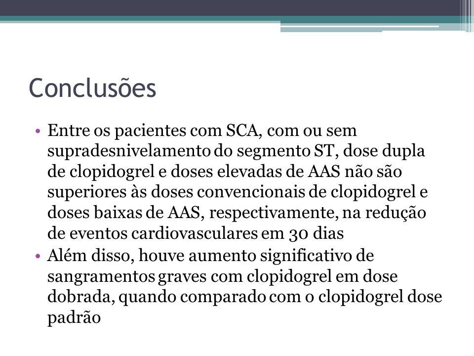Conclusões Entre os pacientes com SCA, com ou sem supradesnivelamento do segmento ST, dose dupla de clopidogrel e doses elevadas de AAS não são superi
