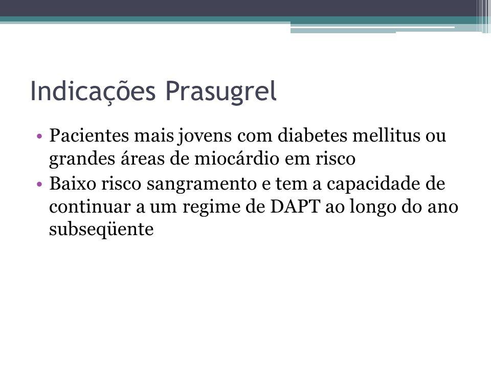 Indicações Prasugrel Pacientes mais jovens com diabetes mellitus ou grandes áreas de miocárdio em risco Baixo risco sangramento e tem a capacidade de