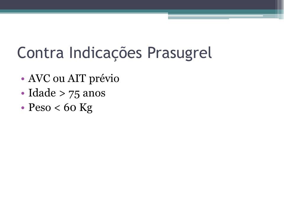 Contra Indicações Prasugrel AVC ou AIT prévio Idade > 75 anos Peso < 60 Kg