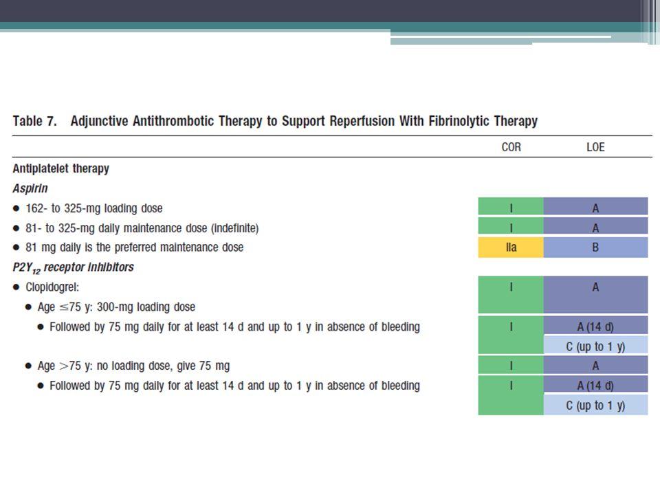 Terapia Antitrombótica Adjuvante