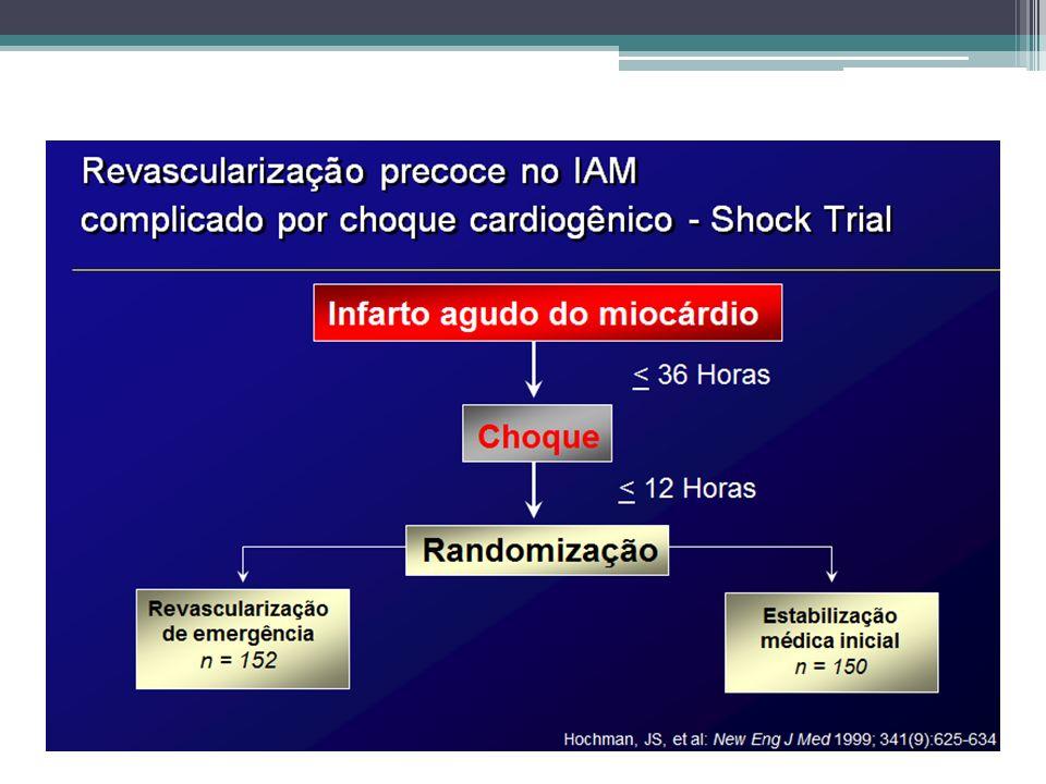 Estudo SHOCK