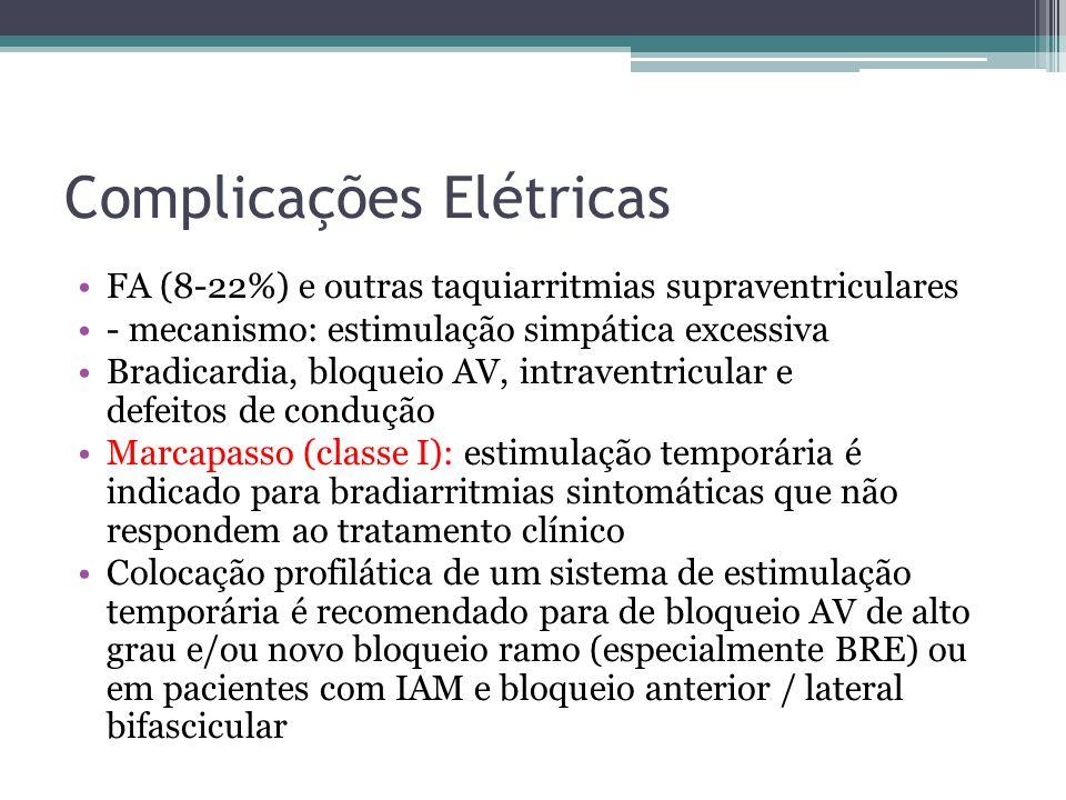 Complicações Elétricas FA (8-22%) e outras taquiarritmias supraventriculares - mecanismo: estimulação simpática excessiva Bradicardia, bloqueio AV, in
