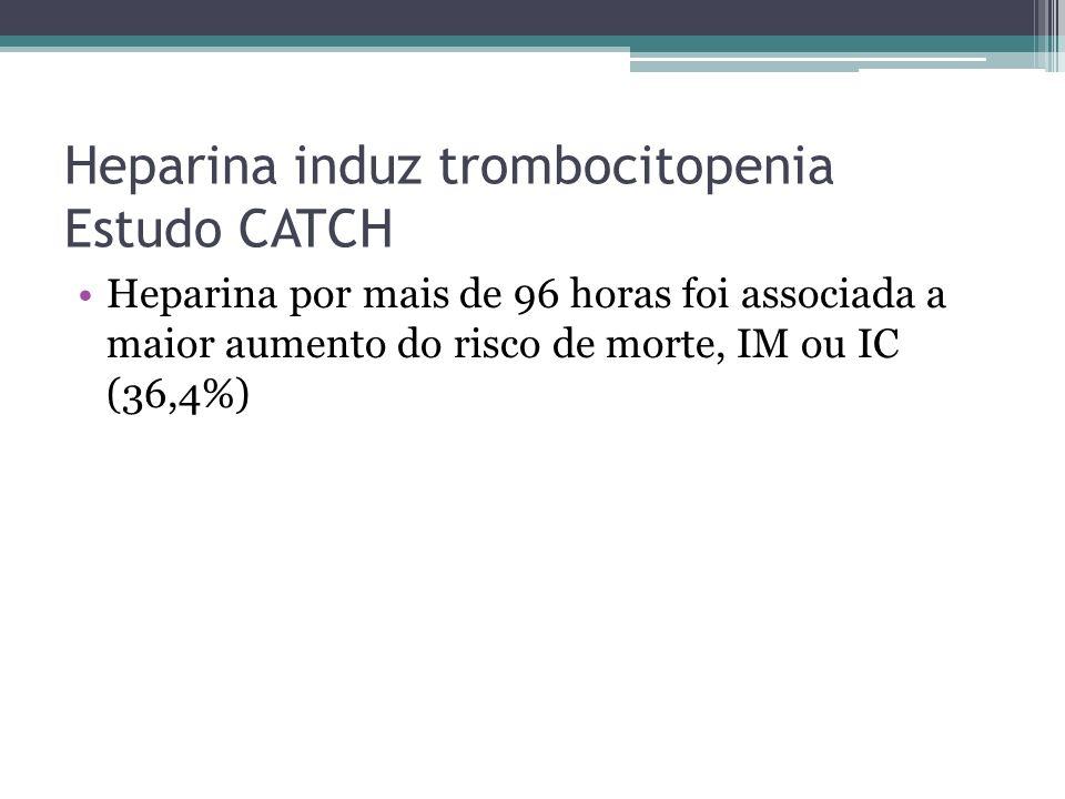 Heparina induz trombocitopenia Estudo CATCH Heparina por mais de 96 horas foi associada a maior aumento do risco de morte, IM ou IC (36,4%)