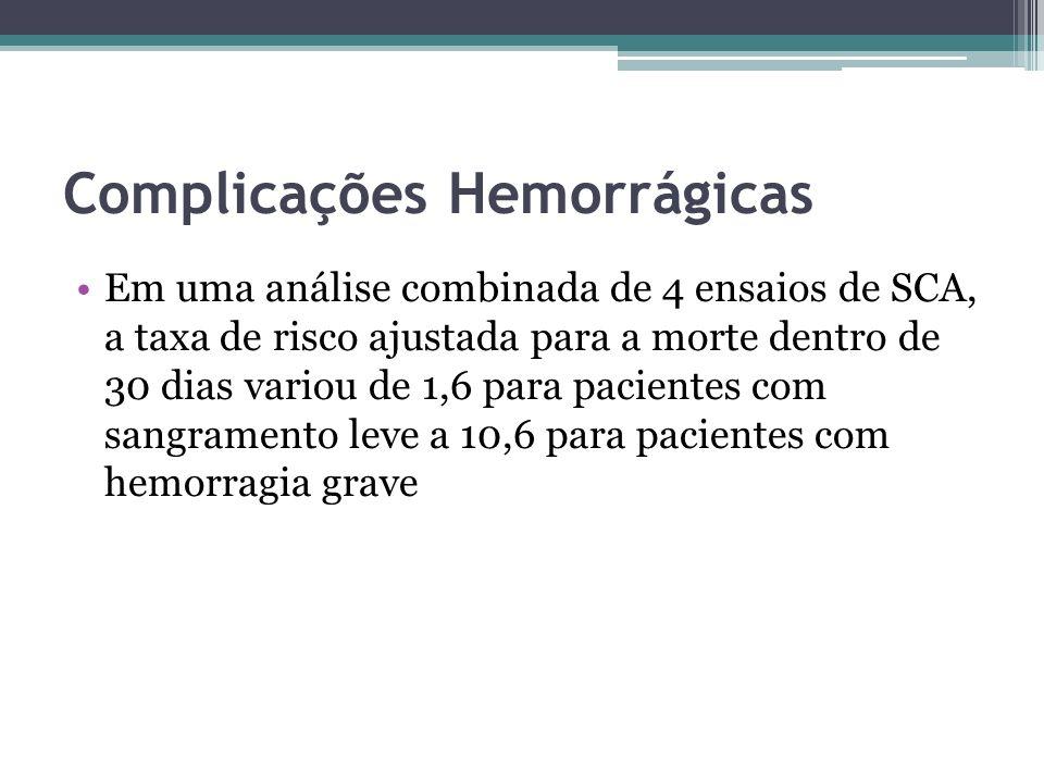 Complicações Hemorrágicas Em uma análise combinada de 4 ensaios de SCA, a taxa de risco ajustada para a morte dentro de 30 dias variou de 1,6 para pac