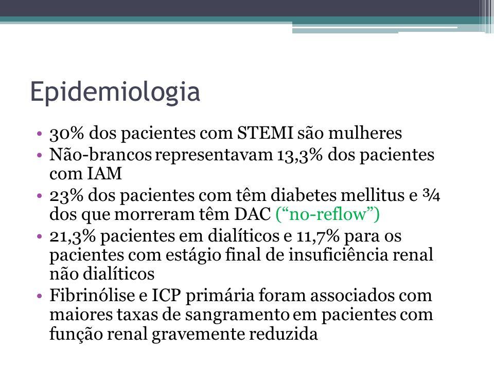 30% dos pacientes com STEMI são mulheres Não-brancos representavam 13,3% dos pacientes com IAM 23% dos pacientes com têm diabetes mellitus e ¾ dos que