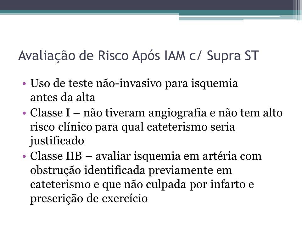 Avaliação de Risco Após IAM c/ Supra ST Uso de teste não-invasivo para isquemia antes da alta Classe I – não tiveram angiografia e não tem alto risco