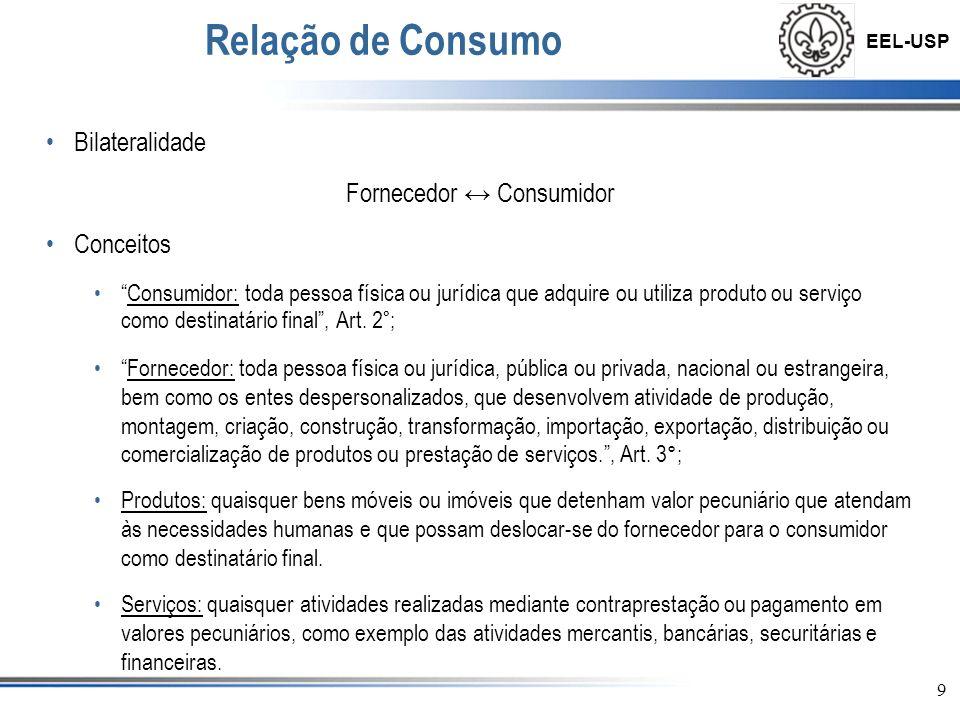 EEL-USP 10 Relação de Consumo Art.