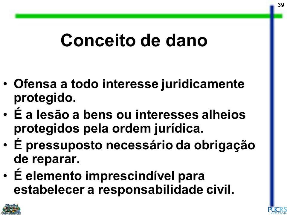 39 Conceito de dano Ofensa a todo interesse juridicamente protegido. É a lesão a bens ou interesses alheios protegidos pela ordem jurídica. É pressupo