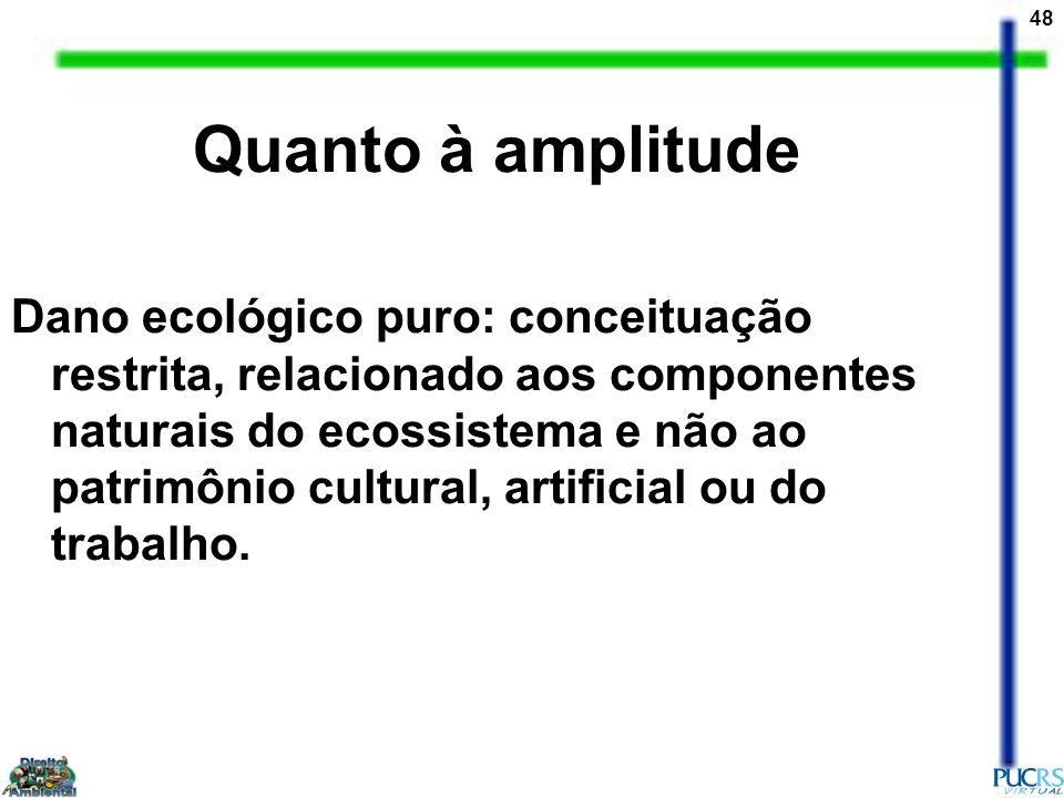 48 Quanto à amplitude Dano ecológico puro: conceituação restrita, relacionado aos componentes naturais do ecossistema e não ao patrimônio cultural, ar