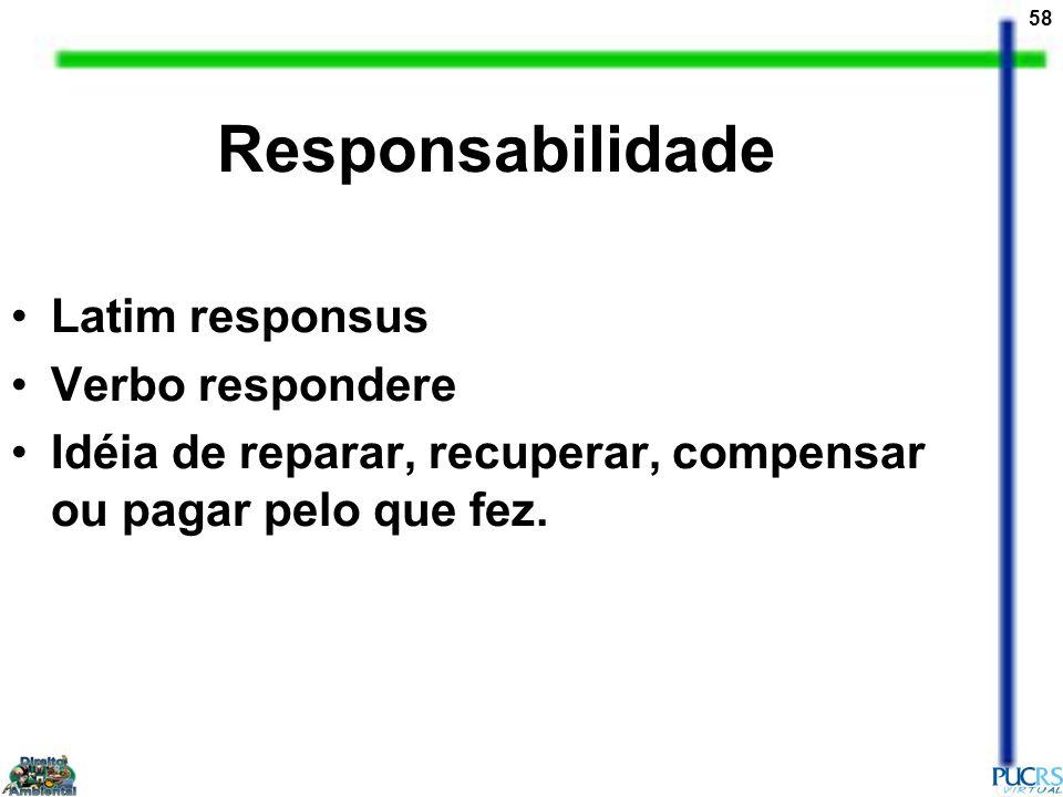 58 Responsabilidade Latim responsus Verbo respondere Idéia de reparar, recuperar, compensar ou pagar pelo que fez.