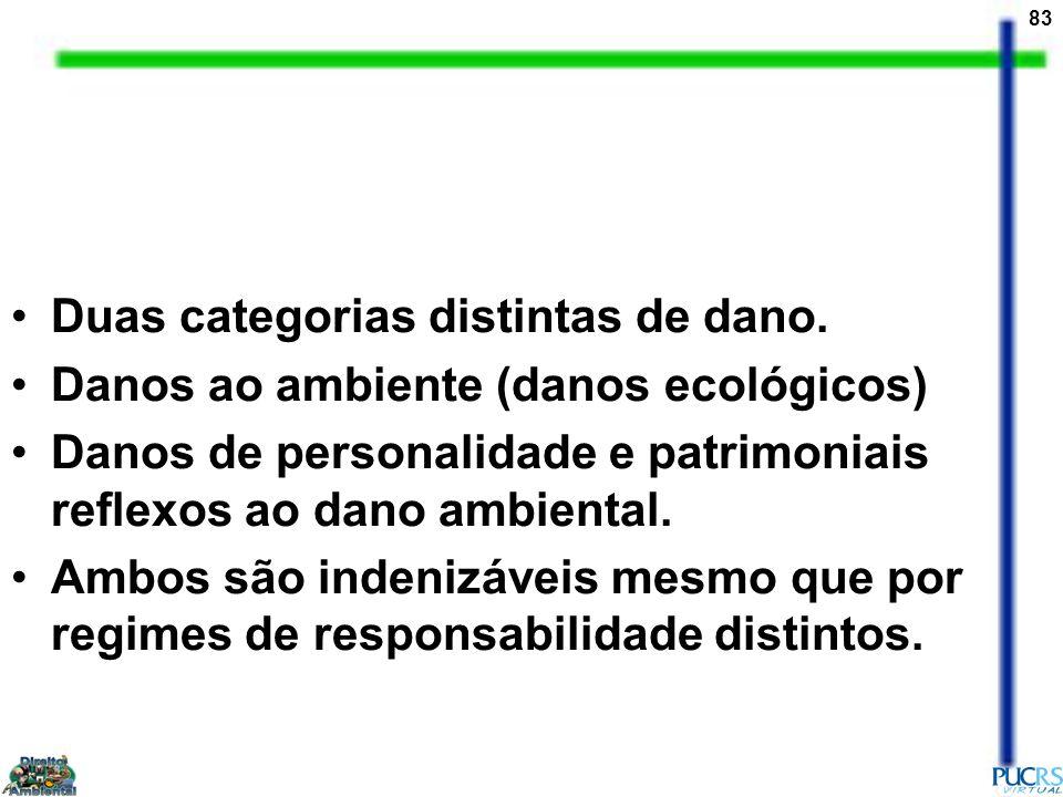 83 Duas categorias distintas de dano. Danos ao ambiente (danos ecológicos) Danos de personalidade e patrimoniais reflexos ao dano ambiental. Ambos são