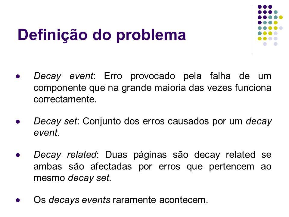 Definição do problema Decay event: Erro provocado pela falha de um componente que na grande maioria das vezes funciona correctamente.