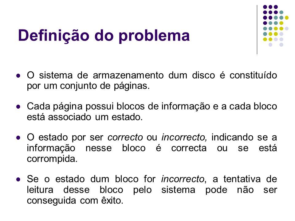Definição do problema O sistema de armazenamento dum disco é constituído por um conjunto de páginas.