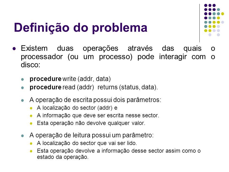 Definição do problema Existem duas operações através das quais o processador (ou um processo) pode interagir com o disco: procedure write (addr, data) procedure read (addr) returns (status, data).