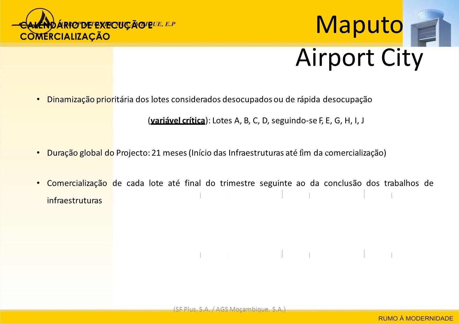 Maputo Airport City (SF Plus, S.A. / AGS Moçambique, S.A.) CALENDÁRIO DE EXECUÇÃO E COMERCIALIZAÇÃO Dinamização prioritária dos l otes considerados de