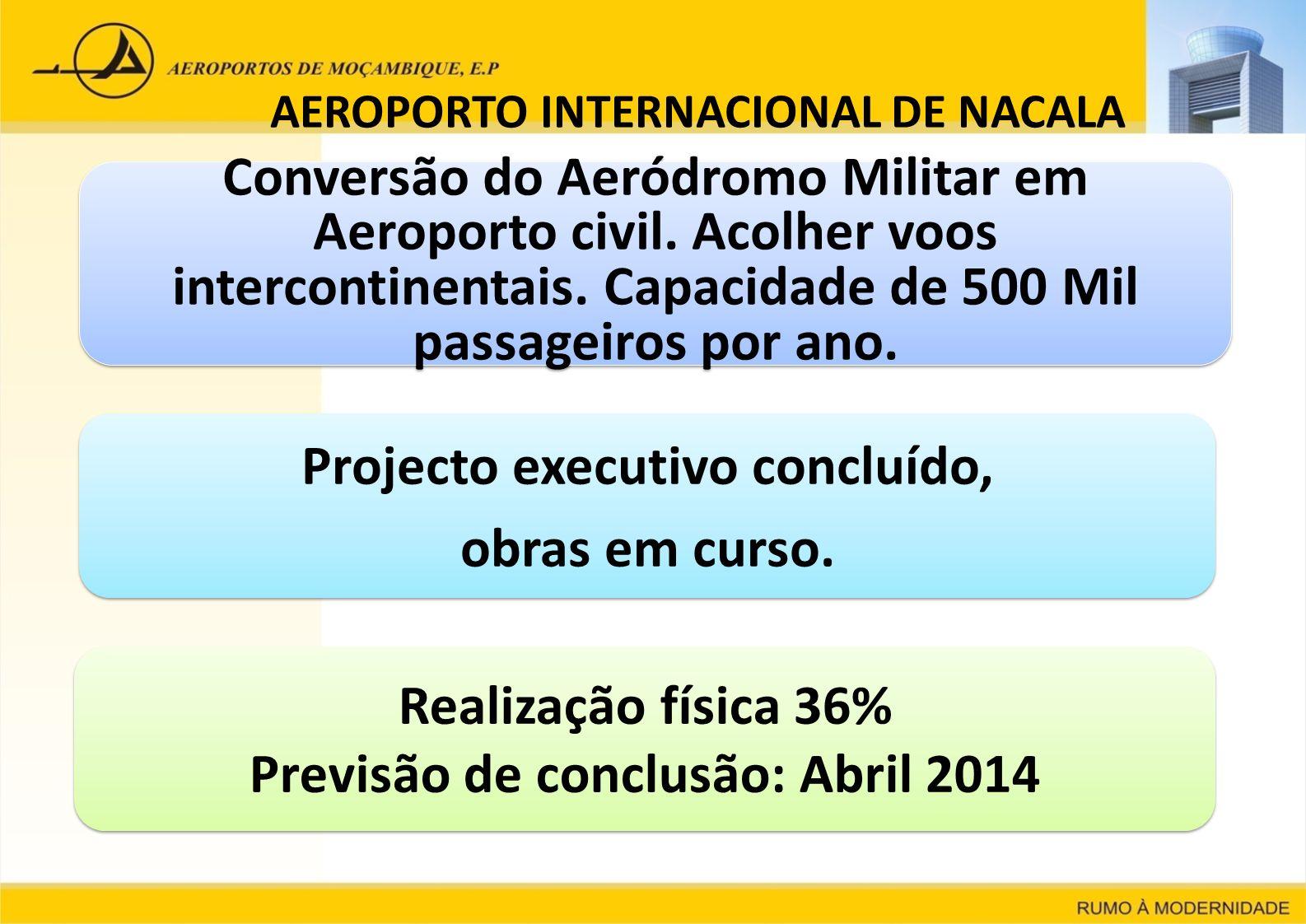 AEROPORTO INTERNACIONAL DE NACALA Conversão do Aeródromo Militar em Aeroporto civil. Acolher voos intercontinentais. Capacidade de 500 Mil passageiros