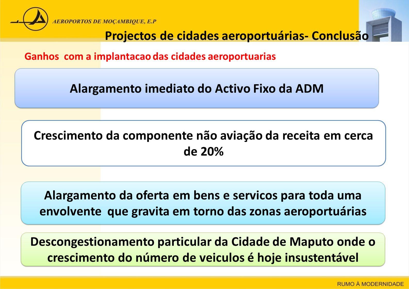 Projectos de cidades aeroportuárias- Conclusão Ganhos com a implantacao das cidades aeroportuarias Alargamento imediato do Activo Fixo da ADM Crescime