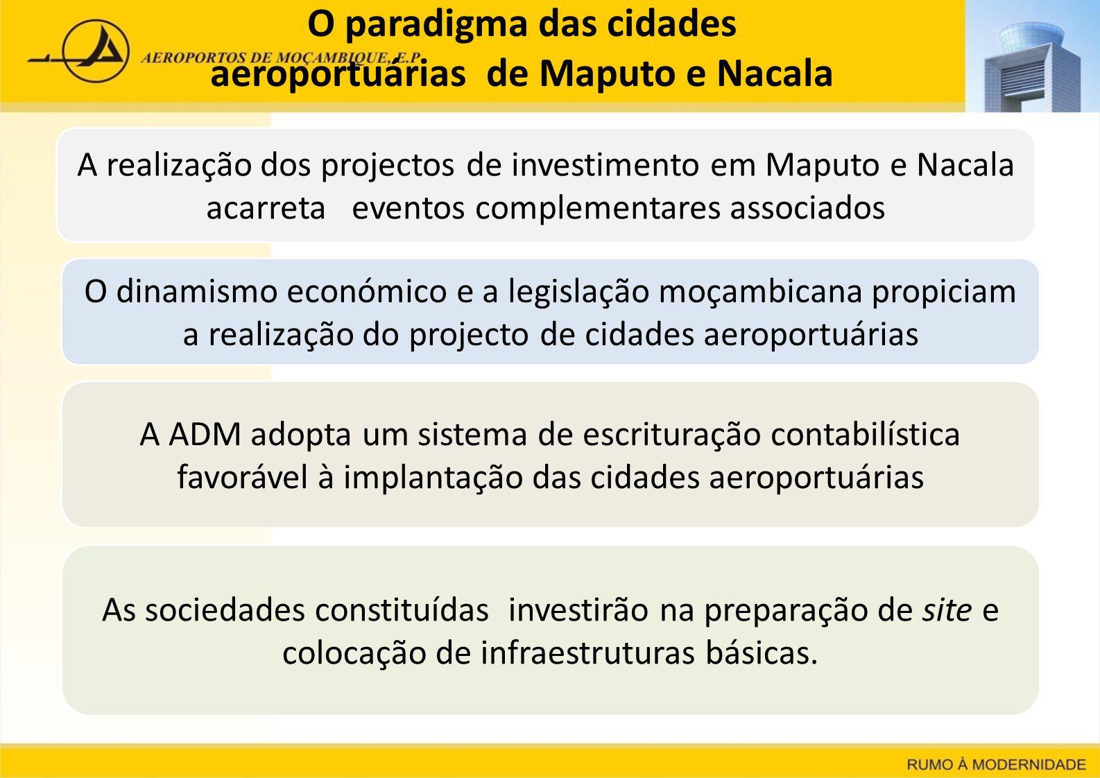 O paradigma das cidades aeroportuárias de Maputo e Nacala A realização dos projectos de investimento em Maputo e Nacala acarreta eventos complementare