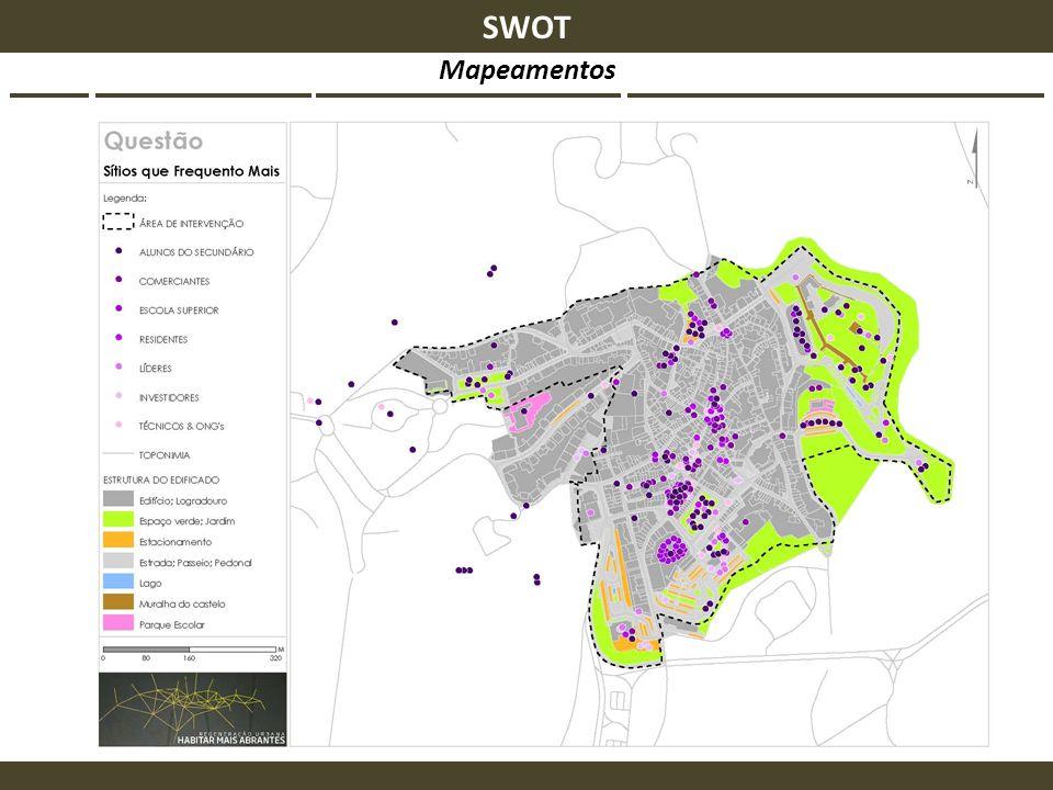 Mapeamentos SWOT