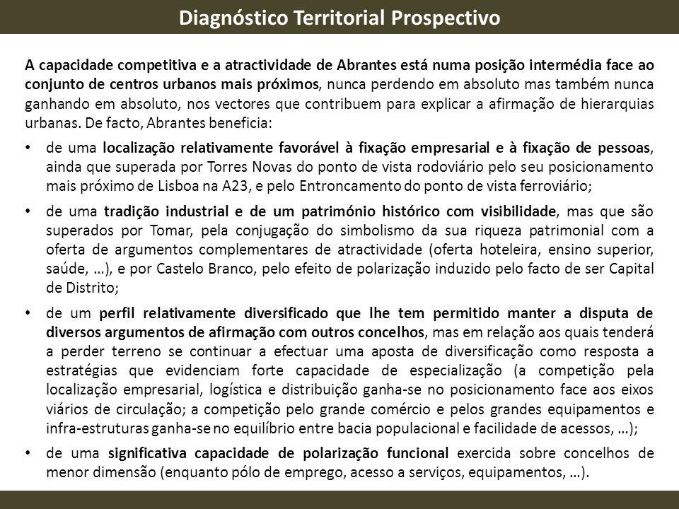 Diagnóstico Territorial Prospectivo A capacidade competitiva e a atractividade de Abrantes está numa posição intermédia face ao conjunto de centros ur