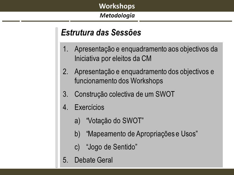1.Apresentação e enquadramento aos objectivos da Iniciativa por eleitos da CM 2.Apresentação e enquadramento dos objectivos e funcionamento dos Worksh