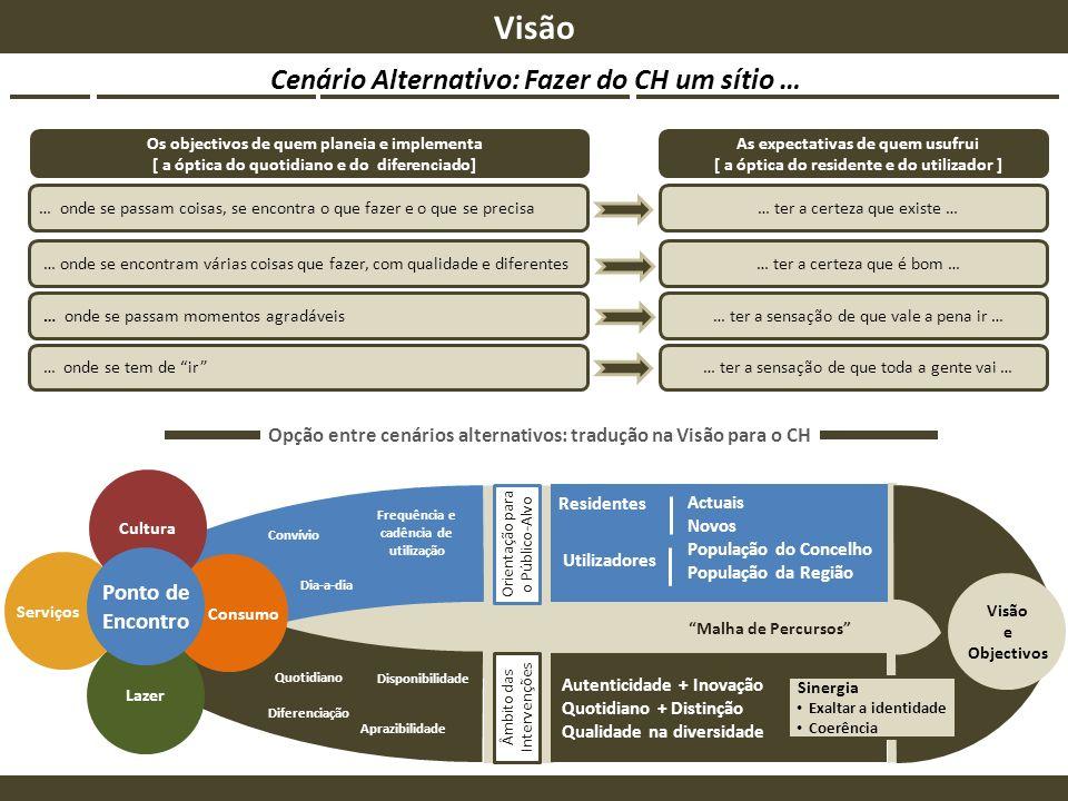 Cenário Alternativo: Fazer do CH um sítio … Visão Opção entre cenários alternativos: tradução na Visão para o CH … ter a certeza que existe … … ter a