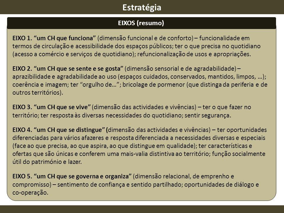 EIXO 1. um CH que funciona (dimensão funcional e de conforto) – funcionalidade em termos de circulação e acessibilidade dos espaços públicos; ter o qu