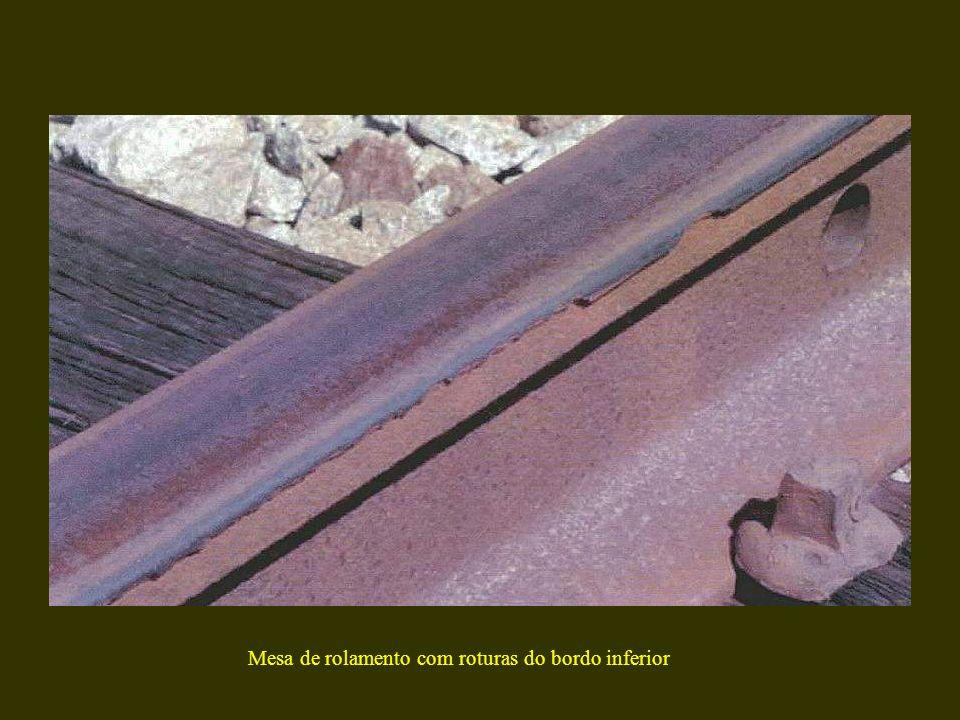 Mesa de rolamento com roturas do bordo inferior