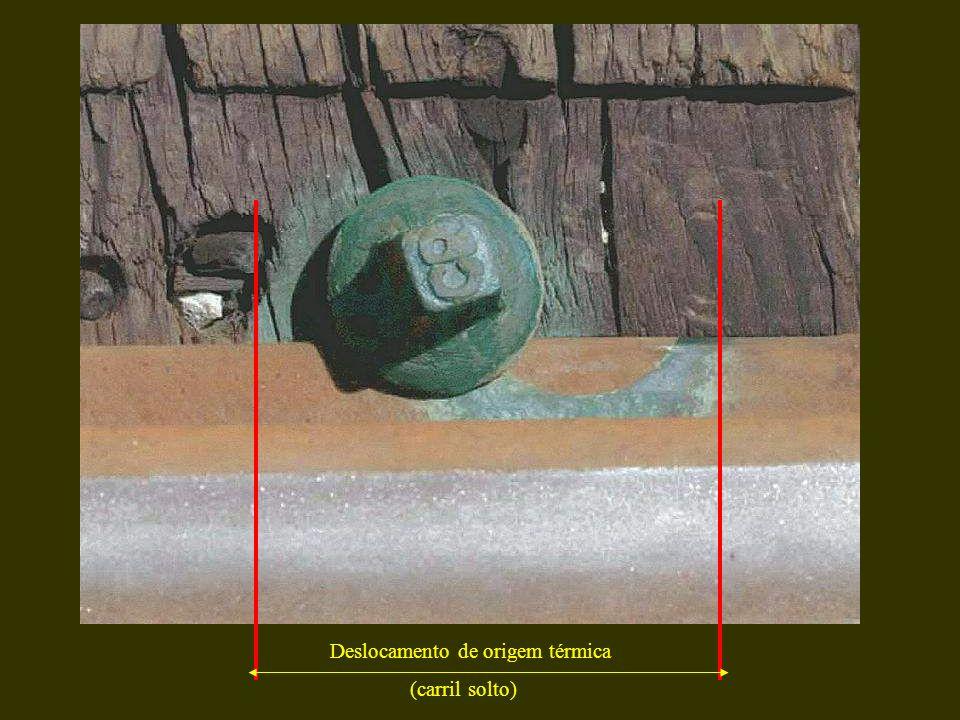 Deslocamento de origem térmica (carril solto)