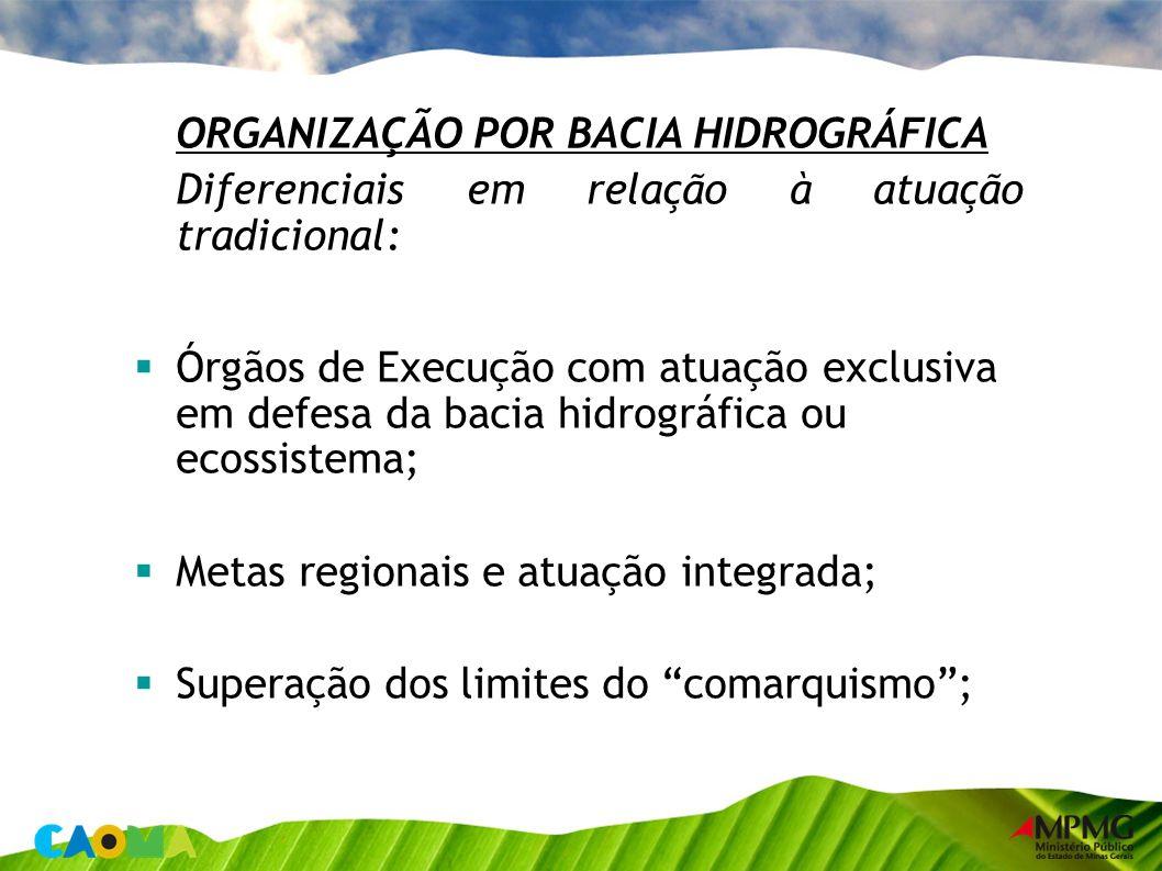 ORGANIZAÇÃO POR BACIA HIDROGRÁFICA Diferenciais em relação à atuação tradicional: Órgãos de Execução com atuação exclusiva em defesa da bacia hidrográfica ou ecossistema; Metas regionais e atuação integrada; Superação dos limites do comarquismo;