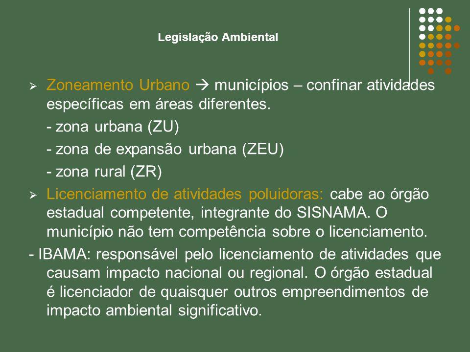 Legislação Ambiental Zoneamento Urbano municípios – confinar atividades específicas em áreas diferentes. - zona urbana (ZU) - zona de expansão urbana