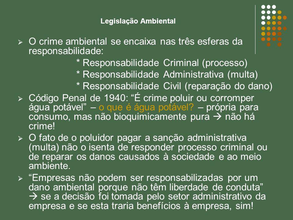 O crime ambiental se encaixa nas três esferas da responsabilidade: * Responsabilidade Criminal (processo) * Responsabilidade Administrativa (multa) *