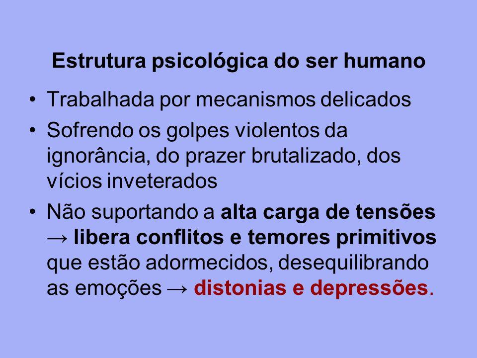 Estrutura psicológica do ser humano Trabalhada por mecanismos delicados Sofrendo os golpes violentos da ignorância, do prazer brutalizado, dos vícios
