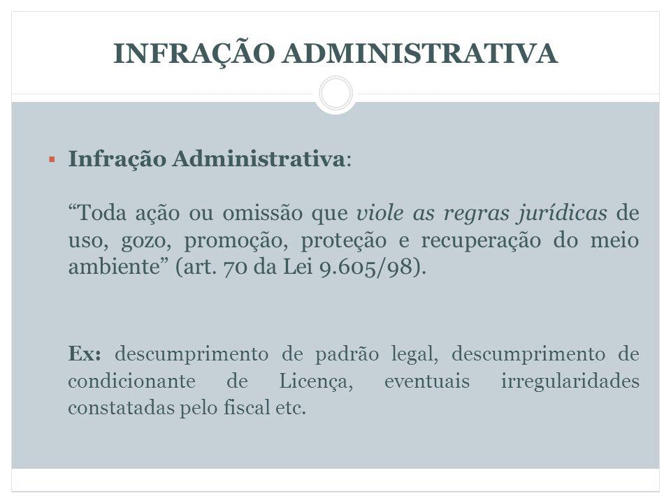 Infração Administrativa: Toda ação ou omissão que viole as regras jurídicas de uso, gozo, promoção, proteção e recuperação do meio ambiente (art.