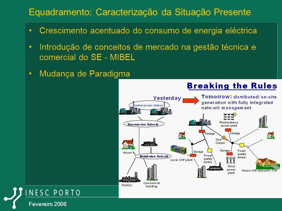 Fevereiro 2006 Equadramento: Caracterização da Situação Presente Crescimento acentuado do consumo de energia eléctrica Introdução de conceitos de merc
